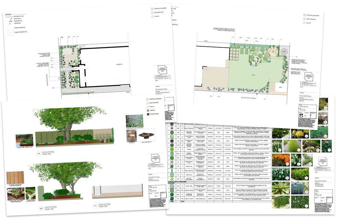landscape designer sydney design plans